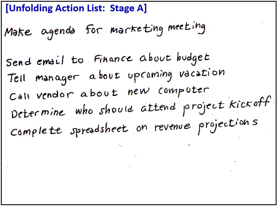 Unfolding Action List Stage