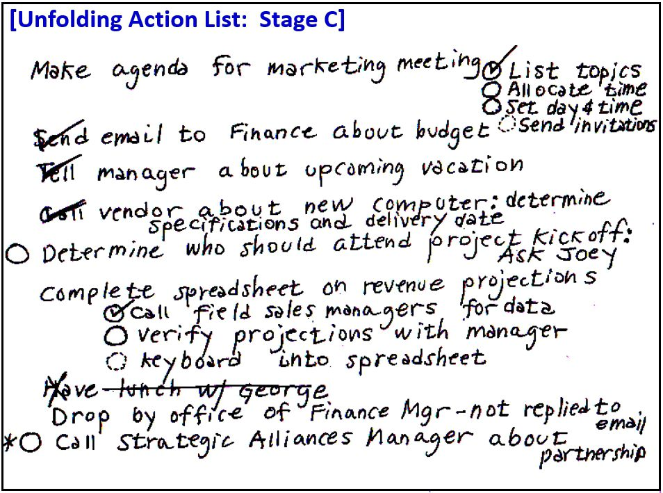 Unfolding Action List at Stage C