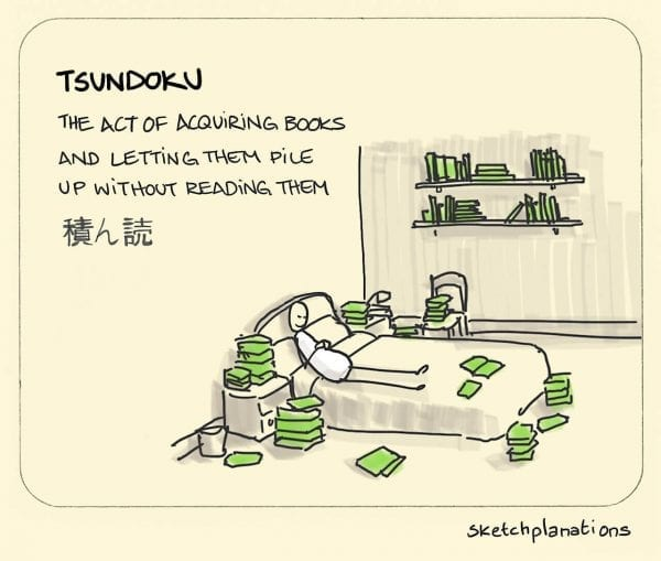 Tsundoku: the act of acquiring books and letting pile up without reading them.