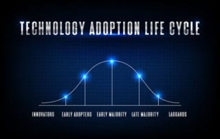 Technology Adoption Cycle